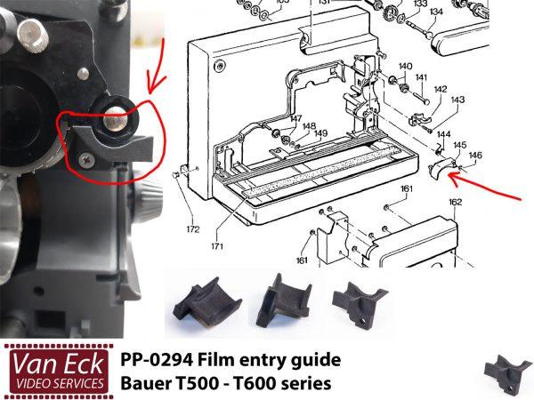 Bauer T500 - T600 serie - film invoer kanaal